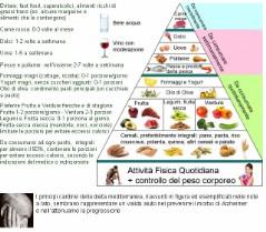 Integratori-Dietetici-tabella